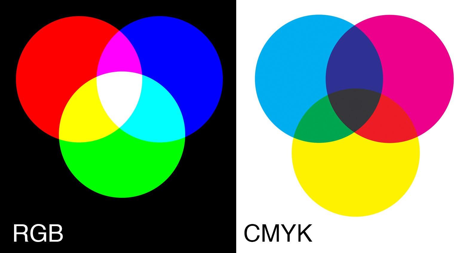Perfiles de color ICC: ¿qué son y para qué sirven?